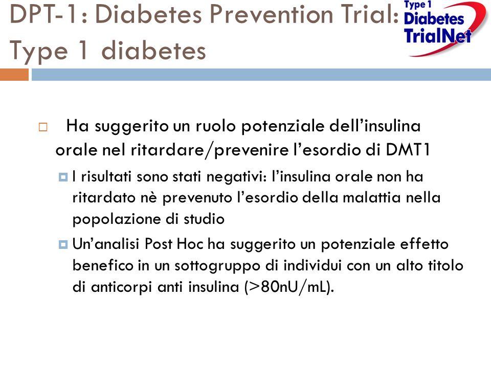 DPT-1: Diabetes Prevention Trial: Type 1 diabetes Ha suggerito un ruolo potenziale dellinsulina orale nel ritardare/prevenire lesordio di DMT1 I risultati sono stati negativi: linsulina orale non ha ritardato nè prevenuto lesordio della malattia nella popolazione di studio Unanalisi Post Hoc ha suggerito un potenziale effetto benefico in un sottogruppo di individui con un alto titolo di anticorpi anti insulina (>80nU/mL).