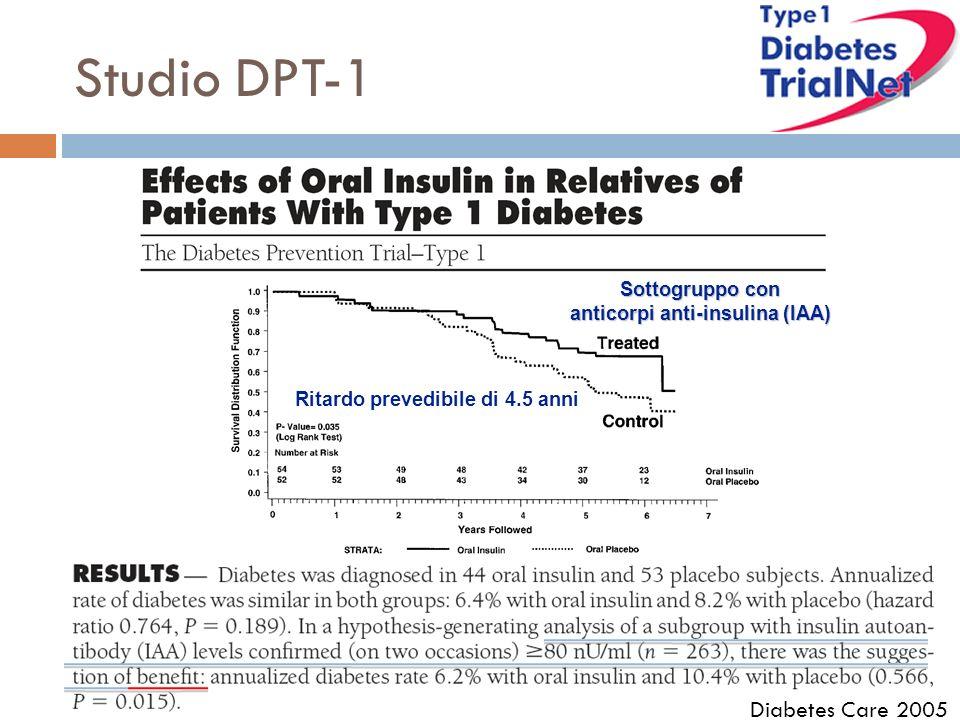 Studio DPT-1 Diabetes Care 2005 Sottogruppo con anticorpi anti-insulina (IAA) Ritardo prevedibile di 4.5 anni