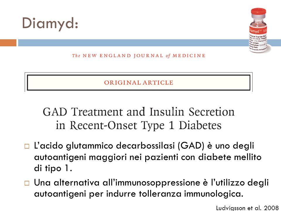 Diamyd: Lacido glutammico decarbossilasi (GAD) è uno degli autoantigeni maggiori nei pazienti con diabete mellito di tipo 1.