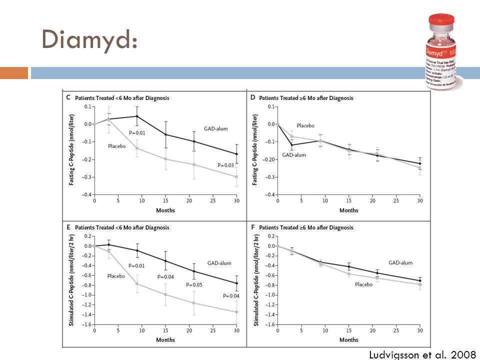 Diamyd: Ludvigsson et al. 2008