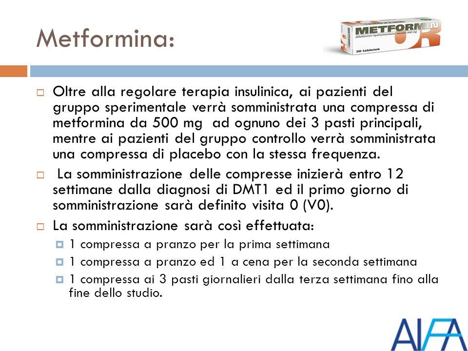 Metformina: Oltre alla regolare terapia insulinica, ai pazienti del gruppo sperimentale verrà somministrata una compressa di metformina da 500 mg ad o