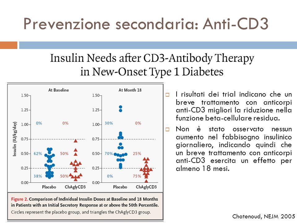 Prevenzione secondaria: Anti-CD3 I risultati dei trial indicano che un breve trattamento con anticorpi anti-CD3 migliori la riduzione nella funzione beta-cellulare residua.
