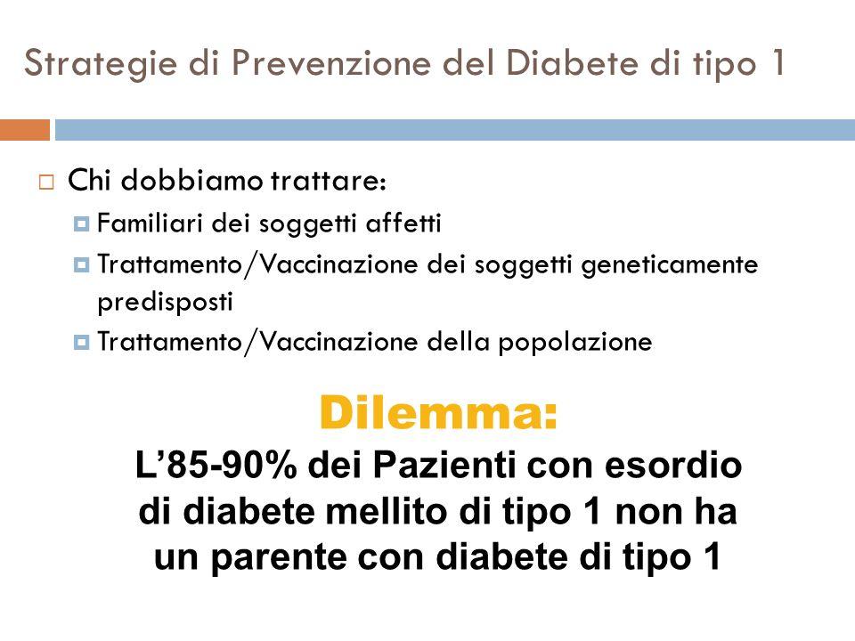 Strategie di Prevenzione del Diabete di tipo 1 Chi dobbiamo trattare: Familiari dei soggetti affetti Trattamento/Vaccinazione dei soggetti geneticamente predisposti Trattamento/Vaccinazione della popolazione Dilemma: L85-90% dei Pazienti con esordio di diabete mellito di tipo 1 non ha un parente con diabete di tipo 1