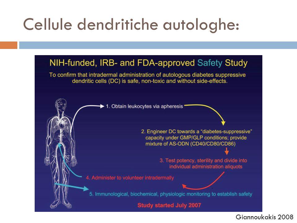 Cellule dendritiche autologhe: Giannoukakis 2008
