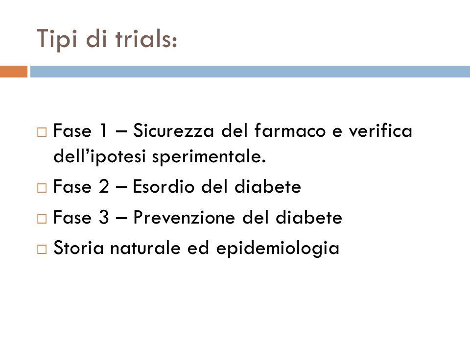 Tipi di trials: Fase 1 – Sicurezza del farmaco e verifica dellipotesi sperimentale. Fase 2 – Esordio del diabete Fase 3 – Prevenzione del diabete Stor