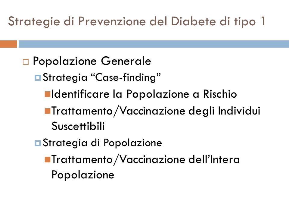 Popolazione Generale Strategia Case-finding Identificare la Popolazione a Rischio Trattamento/Vaccinazione degli Individui Suscettibili Strategia di Popolazione Trattamento/Vaccinazione dellIntera Popolazione Strategie di Prevenzione del Diabete di tipo 1