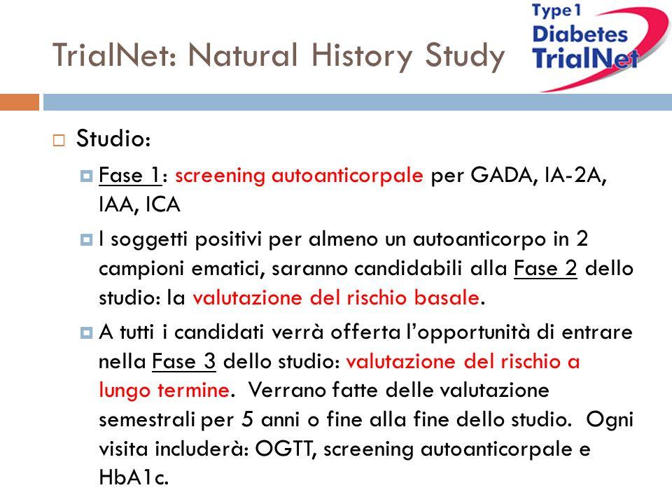 TrialNet: Natural History Study Studio: Fase 1: screening autoanticorpale per GADA, IA-2A, IAA, ICA I soggetti positivi per almeno un autoanticorpo in 2 campioni ematici, saranno candidabili alla Fase 2 dello studio: la valutazione del rischio basale.