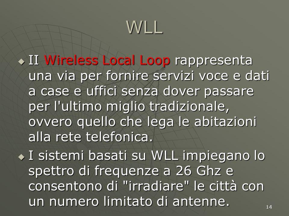 14 WLL II Wireless Local Loop rappresenta una via per fornire servizi voce e dati a case e uffici senza dover passare per l ultimo miglio tradizionale, ovvero quello che lega le abitazioni alla rete telefonica.