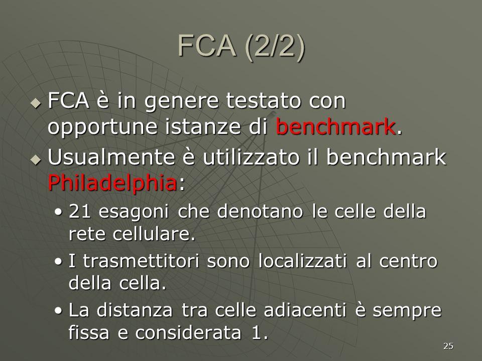 25 FCA (2/2) FCA è in genere testato con opportune istanze di benchmark.