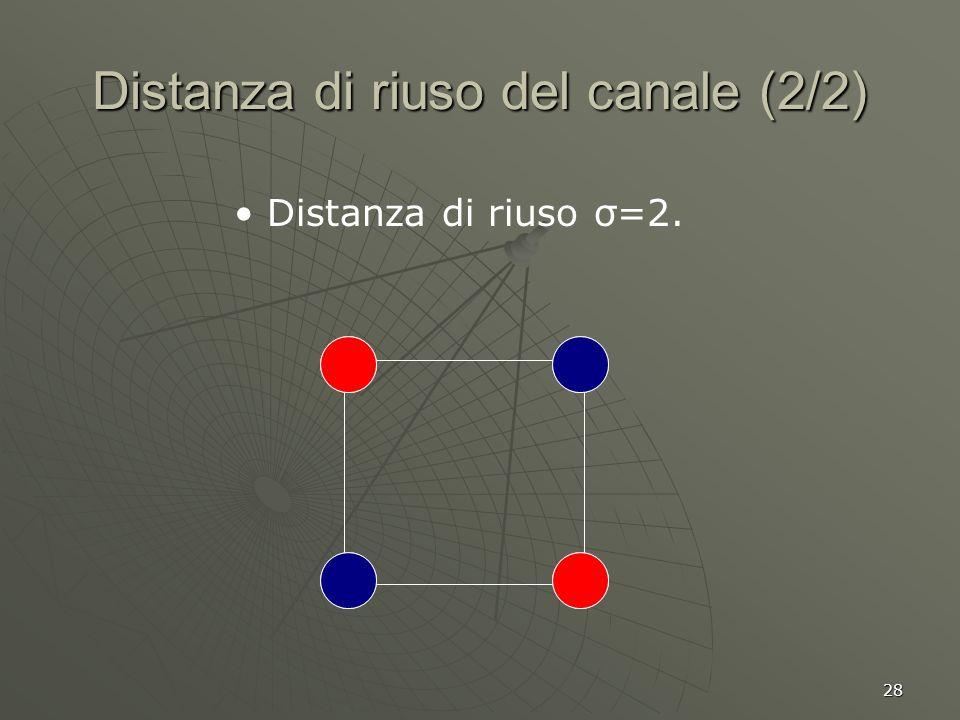 28 Distanza di riuso del canale (2/2) Distanza di riuso σ=2.