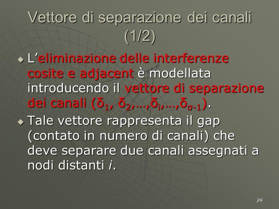 29 Vettore di separazione dei canali (1/2) Leliminazione delle interferenze cosite e adjacent è modellata introducendo il vettore di separazione dei canali (δ 1, δ 2,…,δ i,…,δ σ-1 ).