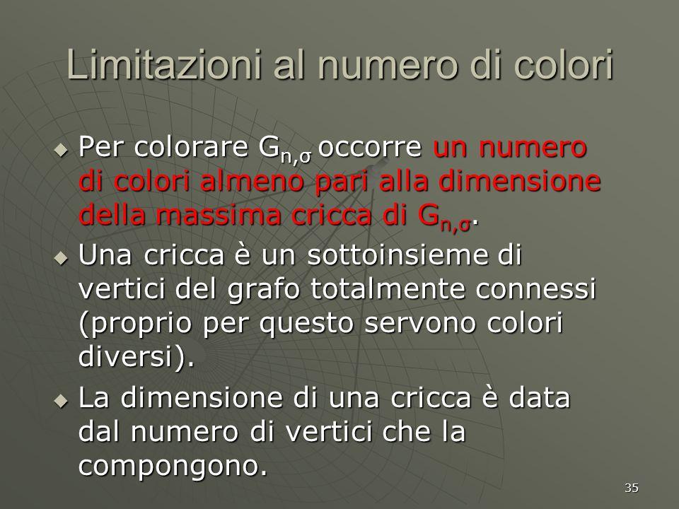 35 Limitazioni al numero di colori Per colorare G n,σ occorre un numero di colori almeno pari alla dimensione della massima cricca di G n,σ.