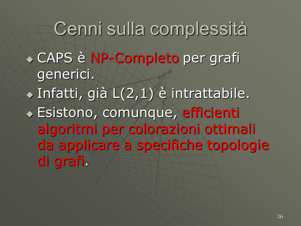 36 Cenni sulla complessità CAPS è NP-Completo per grafi generici.