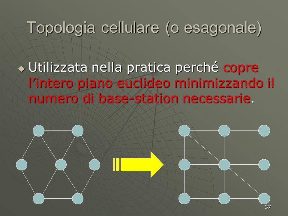 37 Topologia cellulare (o esagonale) Utilizzata nella pratica perché copre lintero piano euclideo minimizzando il numero di base-station necessarie.