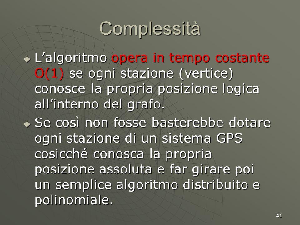 41 Complessità Lalgoritmo opera in tempo costante O(1) se ogni stazione (vertice) conosce la propria posizione logica allinterno del grafo.