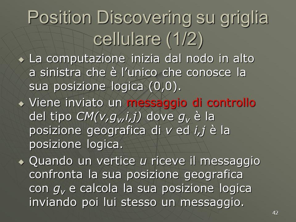 42 Position Discovering su griglia cellulare (1/2) La computazione inizia dal nodo in alto a sinistra che è lunico che conosce la sua posizione logica (0,0).