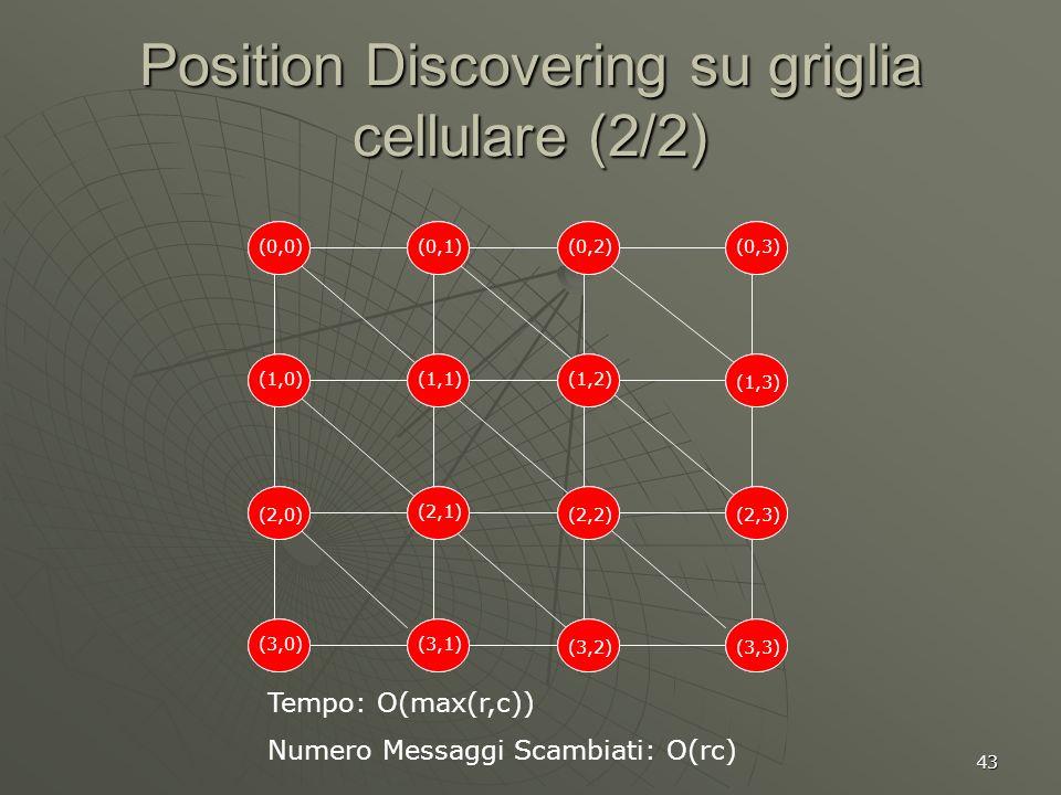 43 Position Discovering su griglia cellulare (2/2) (0,0) (1,0) (0,1) (1,1) (0,2) (1,2) (2,0) (2,1) (2,2) (3,0)(3,1) (3,2)(3,3) (0,3) (1,3) (2,3) Tempo: O(max(r,c)) Numero Messaggi Scambiati: O(rc)