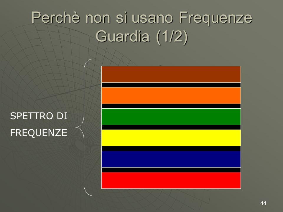 44 Perchè non si usano Frequenze Guardia (1/2) SPETTRO DI FREQUENZE