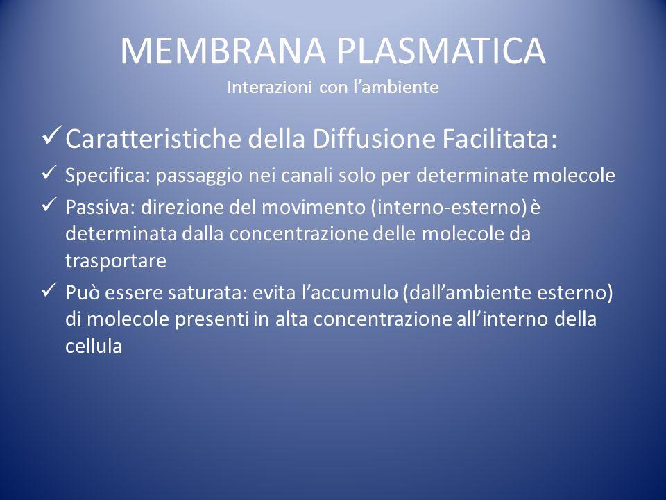 MEMBRANA PLASMATICA Interazioni con lambiente Caratteristiche della Diffusione Facilitata: Specifica: passaggio nei canali solo per determinate molecole Passiva: direzione del movimento (interno-esterno) è determinata dalla concentrazione delle molecole da trasportare Può essere saturata: evita laccumulo (dallambiente esterno) di molecole presenti in alta concentrazione allinterno della cellula