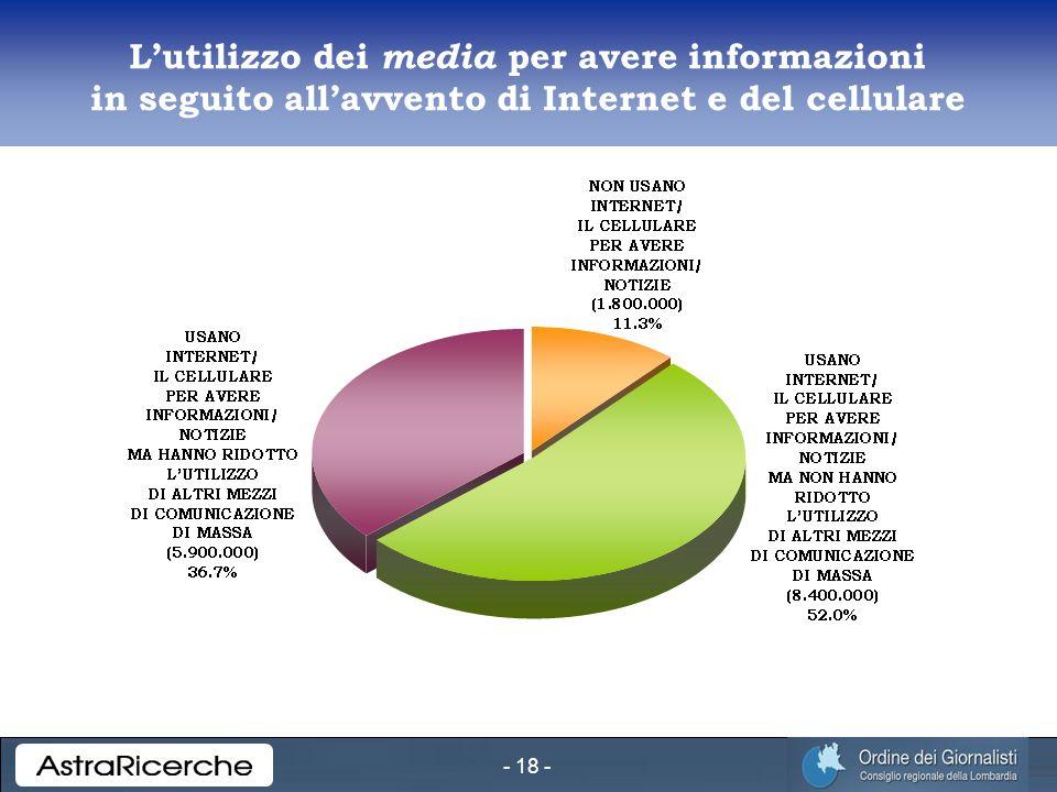 - 18 - Lutilizzo dei media per avere informazioni in seguito allavvento di Internet e del cellulare