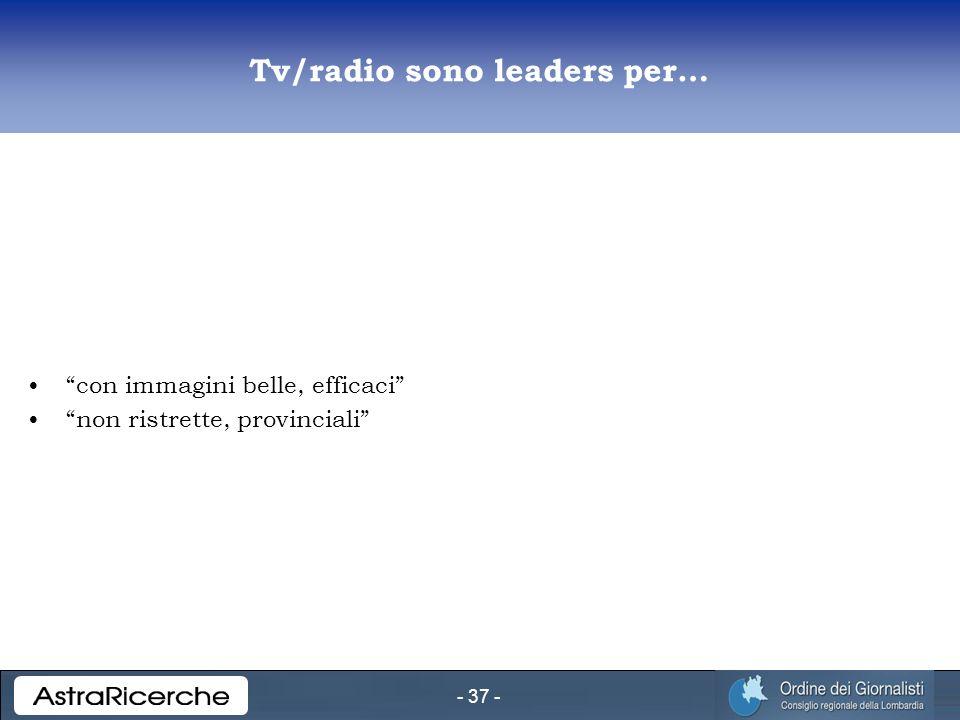 - 37 - Tv/radio sono leaders per… con immagini belle, efficaci non ristrette, provinciali