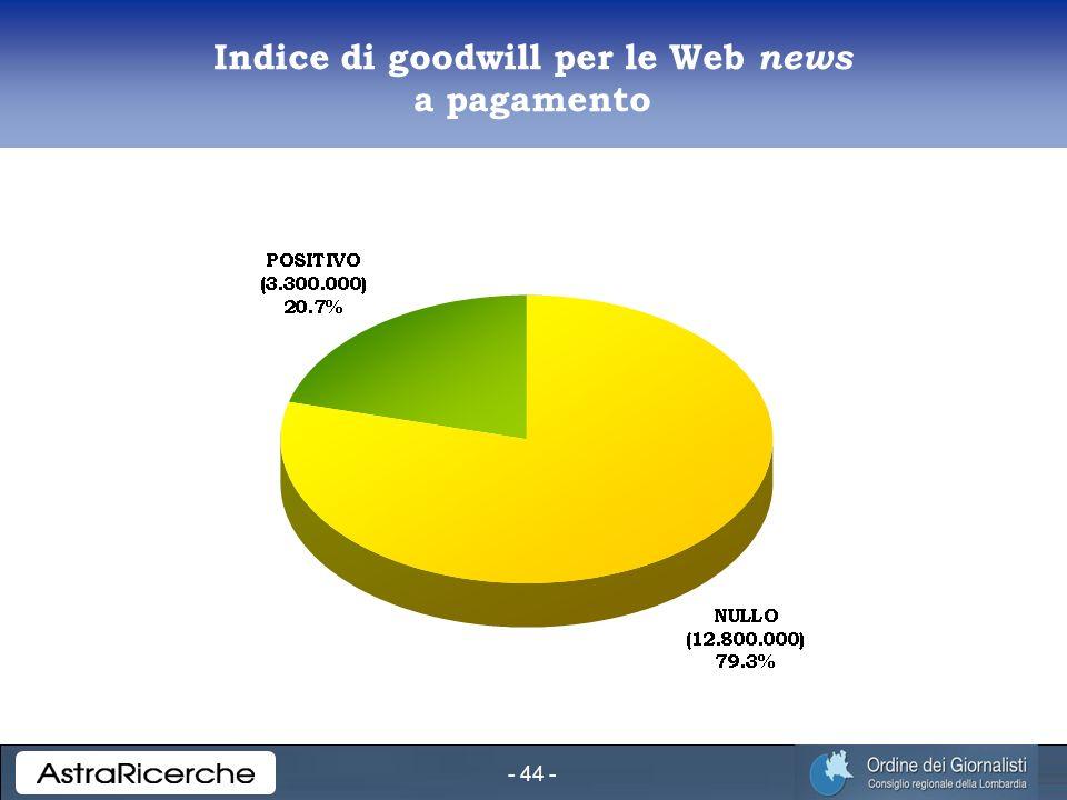 - 44 - Indice di goodwill per le Web news a pagamento