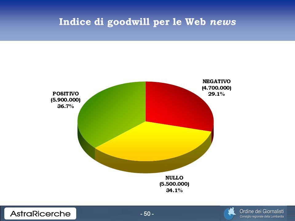 - 50 - Indice di goodwill per le Web news