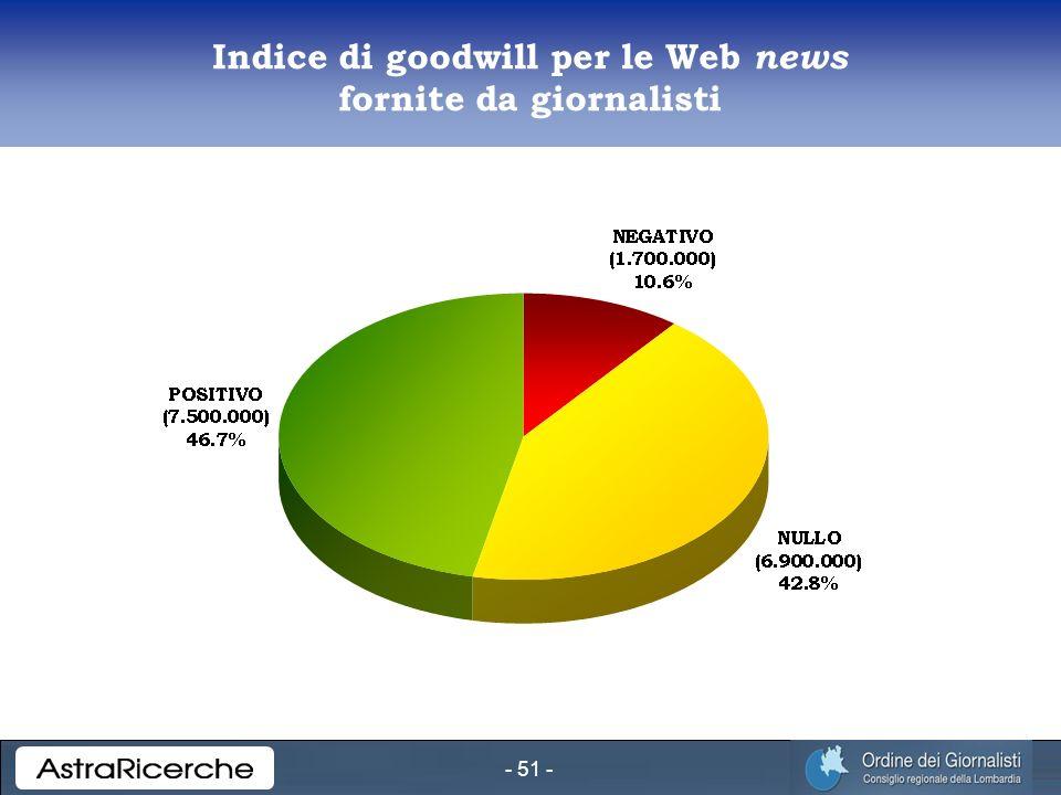 - 51 - Indice di goodwill per le Web news fornite da giornalisti
