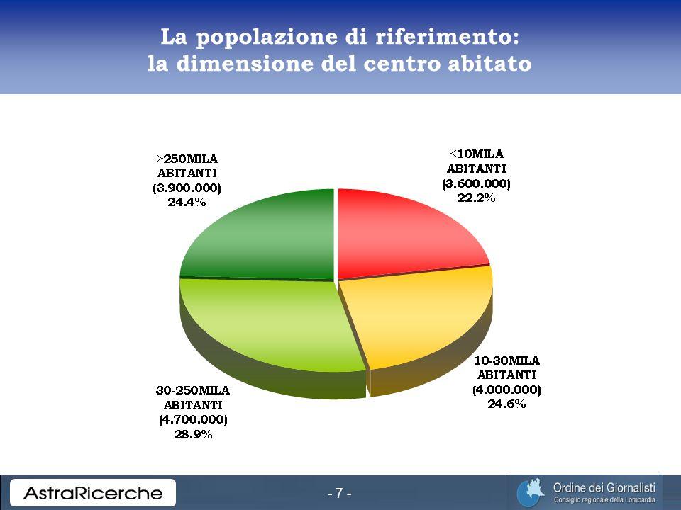 - 7 - La popolazione di riferimento: la dimensione del centro abitato