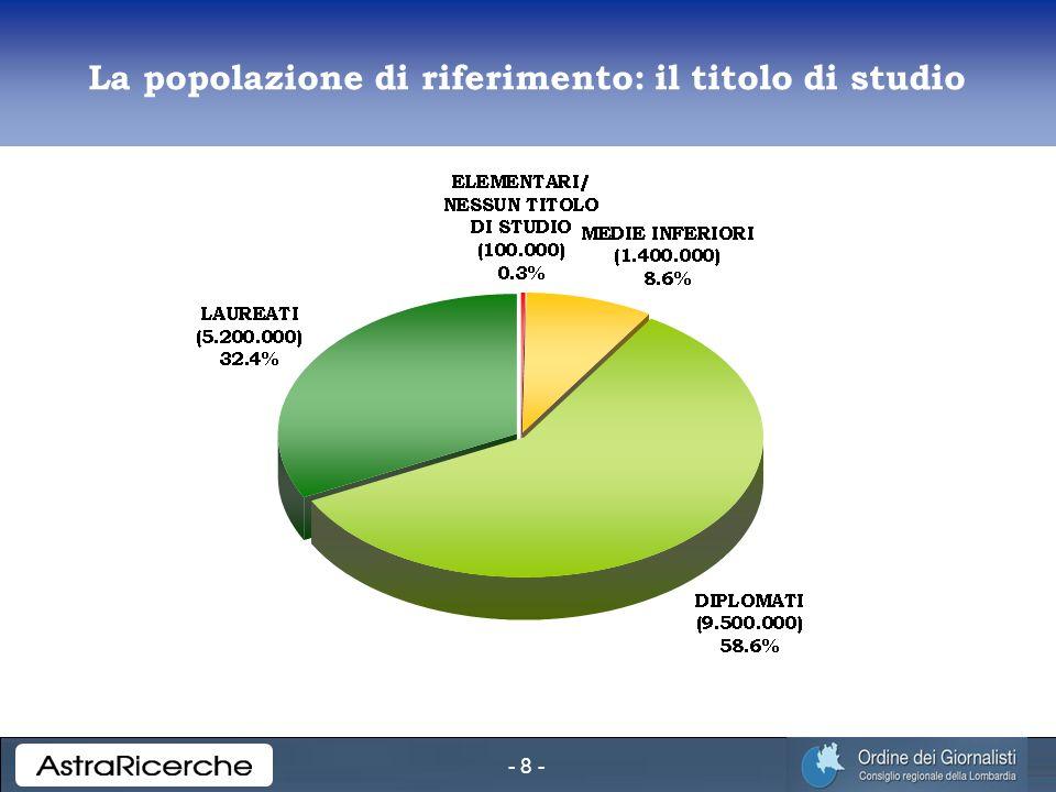 - 8 - La popolazione di riferimento: il titolo di studio