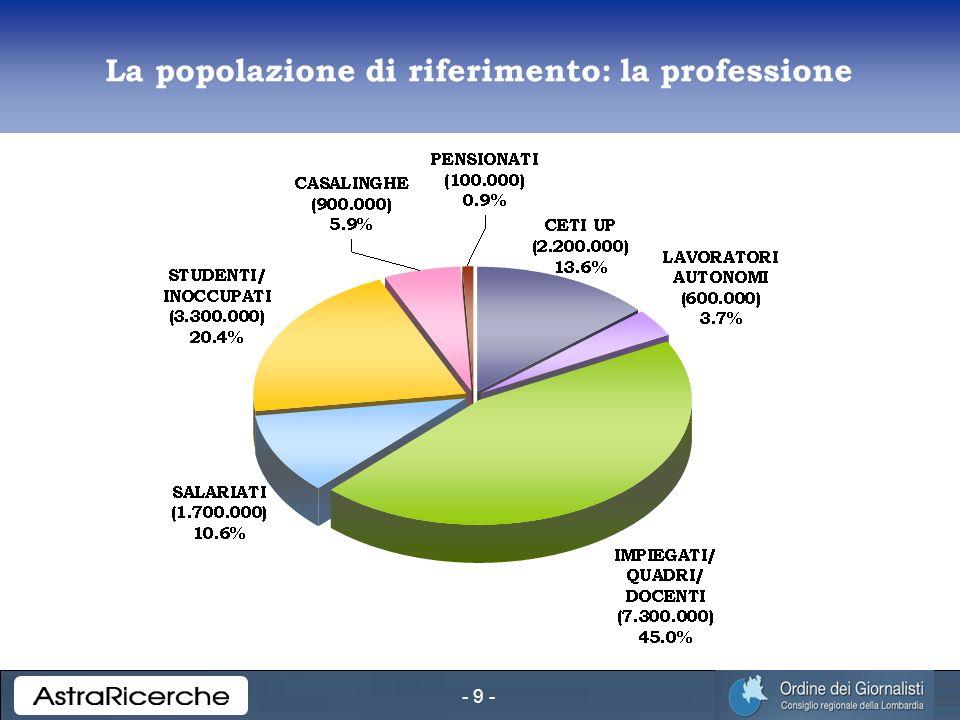 - 9 - La popolazione di riferimento: la professione