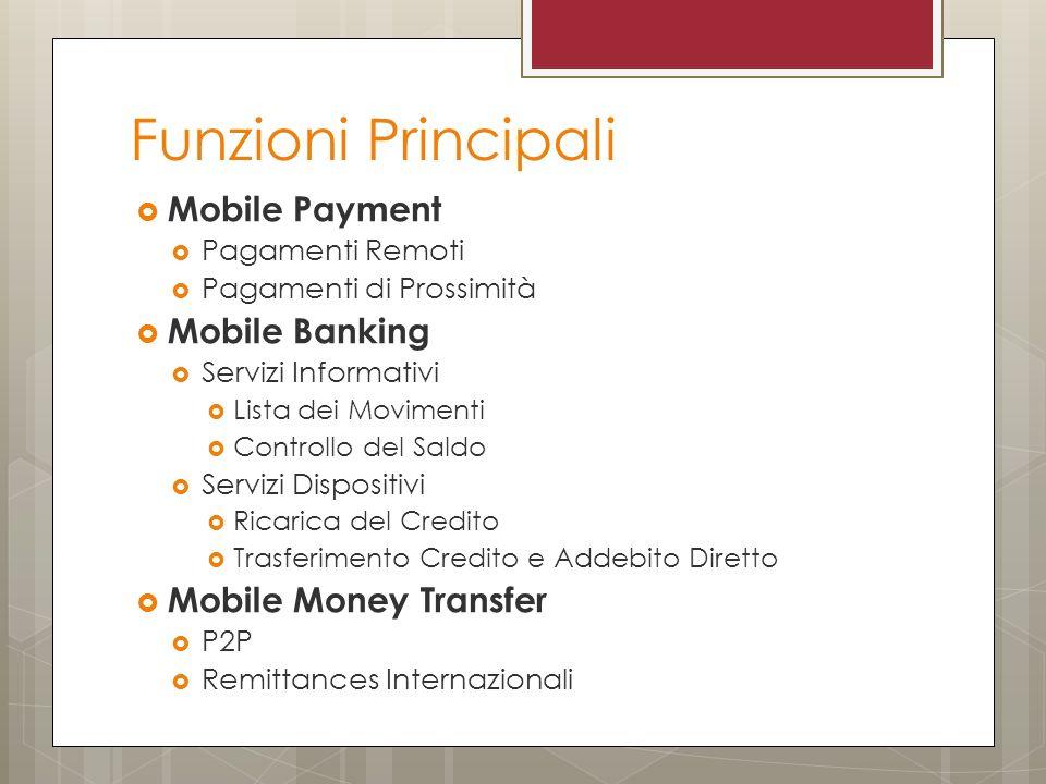 Funzioni Principali Mobile Payment Pagamenti Remoti Pagamenti di Prossimità Mobile Banking Servizi Informativi Lista dei Movimenti Controllo del Saldo