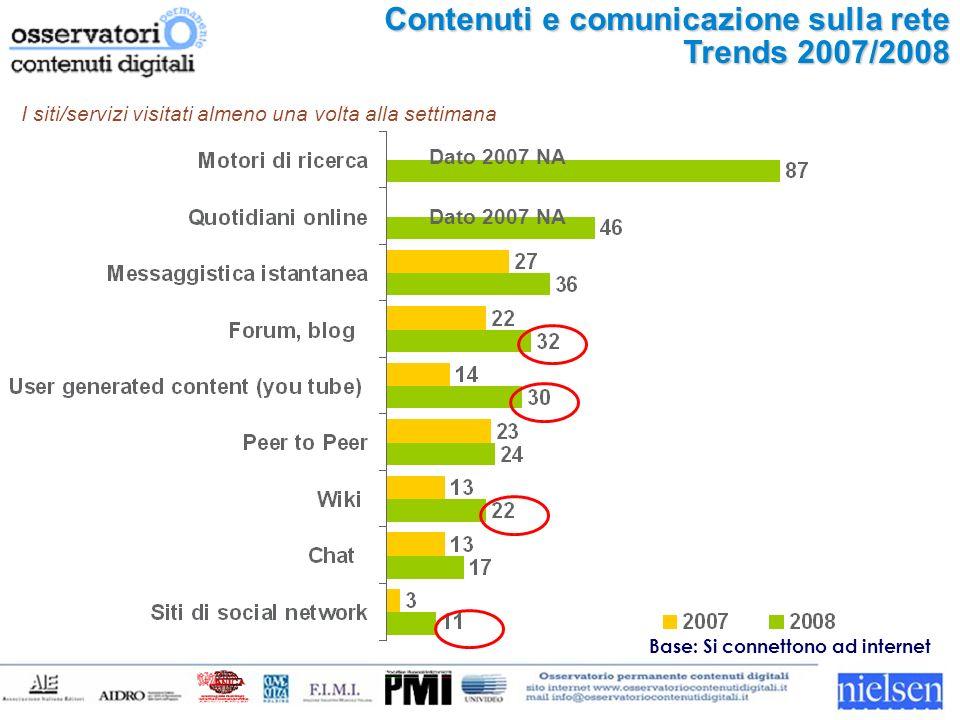 Contenuti e comunicazione sulla rete Trends 2007/2008 Base: Si connettono ad internet I siti/servizi visitati almeno una volta alla settimana Dato 2007 NA