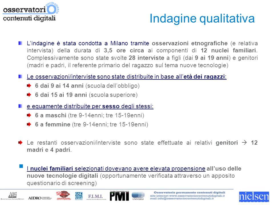 Lindagine è stata condotta a Milano tramite osservazioni etnografiche (e relativa intervista) della durata di 3,5 ore circa ai componenti di 12 nuclei familiari.