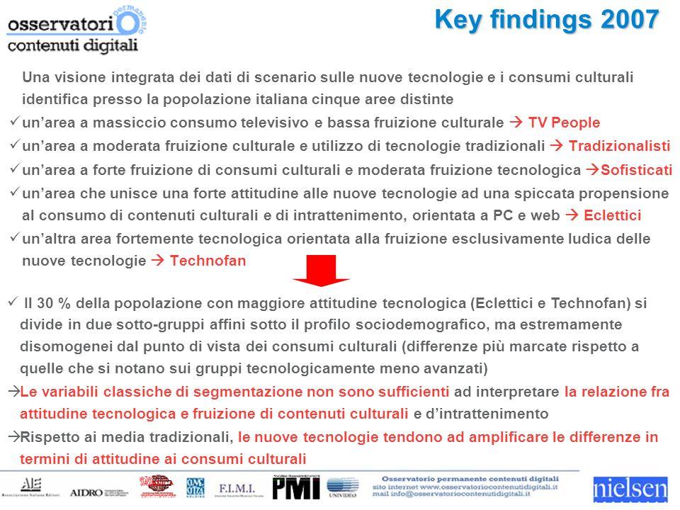 Tecnologia (-) Tecnologia (+) Cultura (-) Cultura (+) Eclettici 28% Le avanguardie tecnologiche La matrice tradizionale Sofisticati 9% Tradizionalisti 5% Tvpeople 11% Technofan 47% LItalia di domani ?