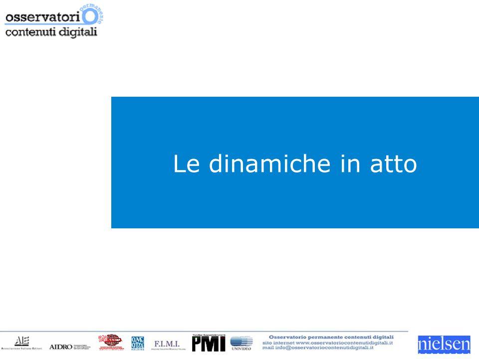 Digital Divide in Italia Trend internet vs 2007 Base: Tot.