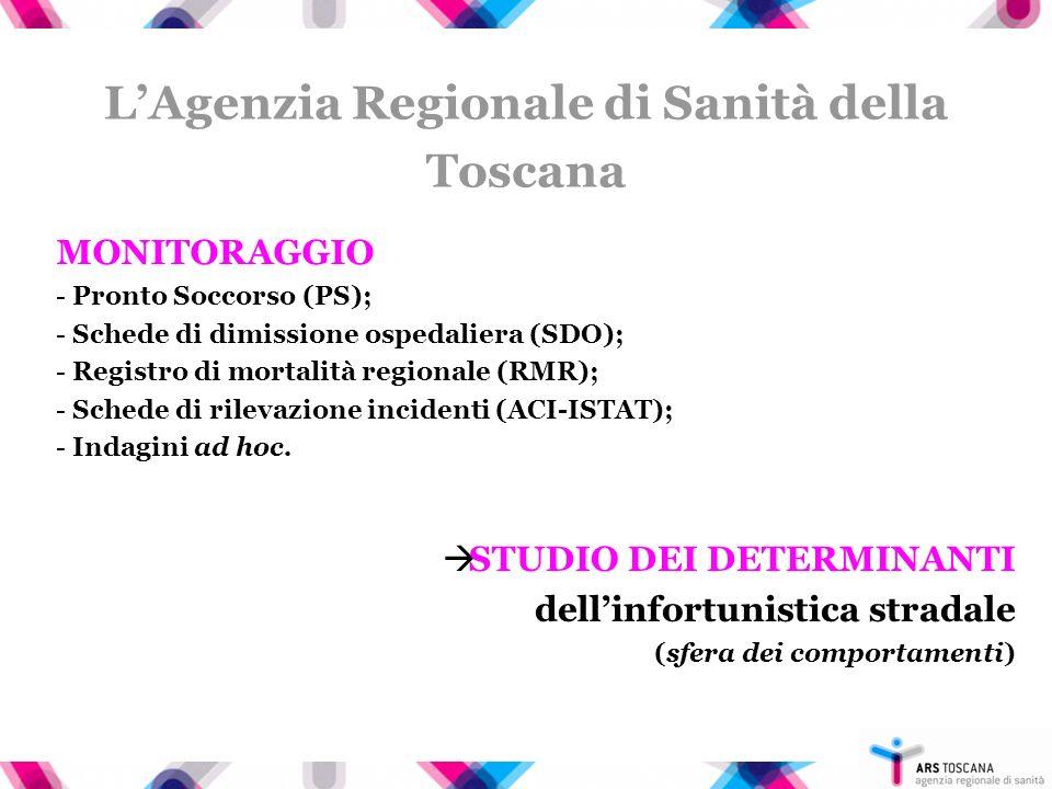 Incidenti stradali in Toscana: dati di trend Fonte: ACI/ISTAT