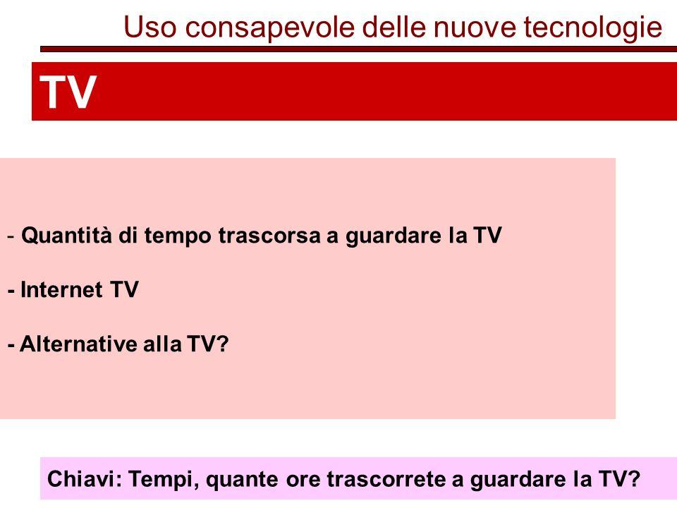 Uso consapevole delle nuove tecnologie TV - Quantità di tempo trascorsa a guardare la TV - Internet TV - Alternative alla TV.