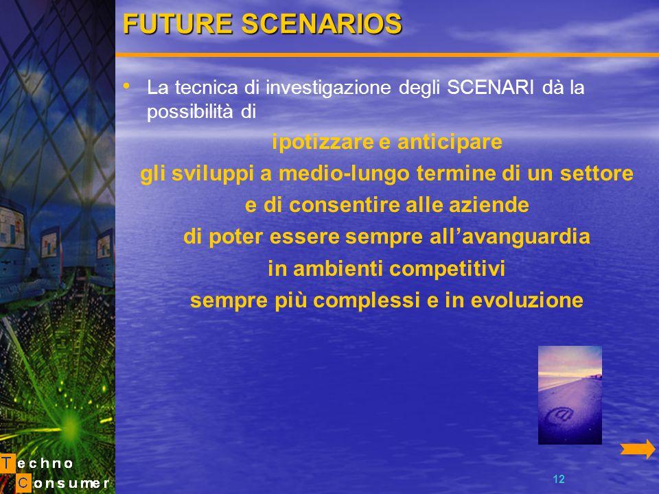 12 FUTURE SCENARIOS La tecnica di investigazione degli SCENARI dà la possibilità di ipotizzare e anticipare gli sviluppi a medio-lungo termine di un settore e di consentire alle aziende di poter essere sempre allavanguardia in ambienti competitivi sempre più complessi e in evoluzione