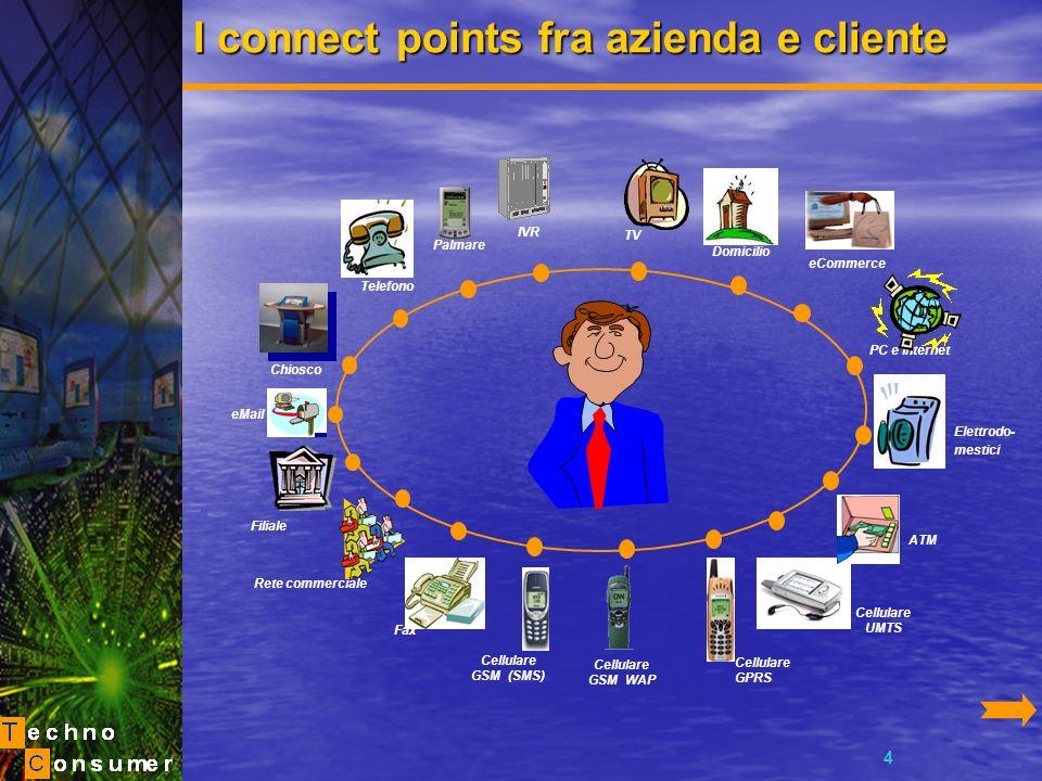 4 I connect points fra azienda e cliente Filiale ATM Cellulare GSM WAP Cellulare GSM (SMS) Telefono PC e Internet TV Rete commerciale Cellulare UMTS F