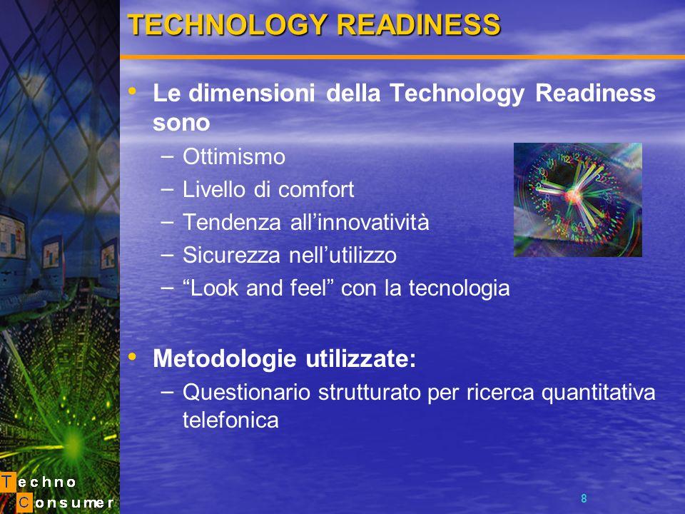 Ricerca, analisi e consulenza sul consumatore digitale Special services TechnoConsumer S.r.l.
