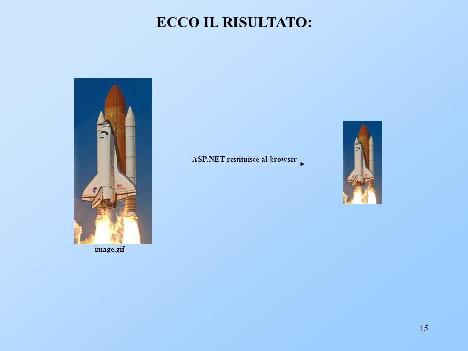 15 ECCO IL RISULTATO: image.gif ASP.NET restituisce al browser