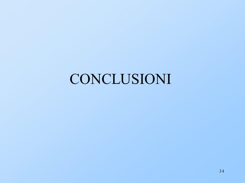 34 CONCLUSIONI