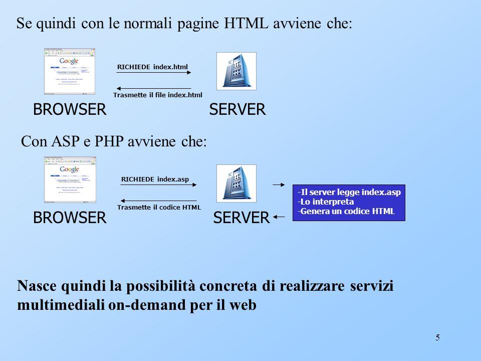 5 Se quindi con le normali pagine HTML avviene che: BROWSER RICHIEDE index.html SERVER Trasmette il file index.html Con ASP e PHP avviene che: BROWSER