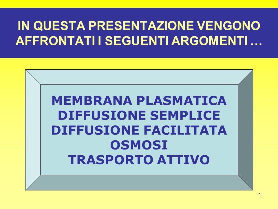 42 Ricapitolando: LOsmosi E la diffusione delle molecole dacqua (solvente) attraverso una membrana.