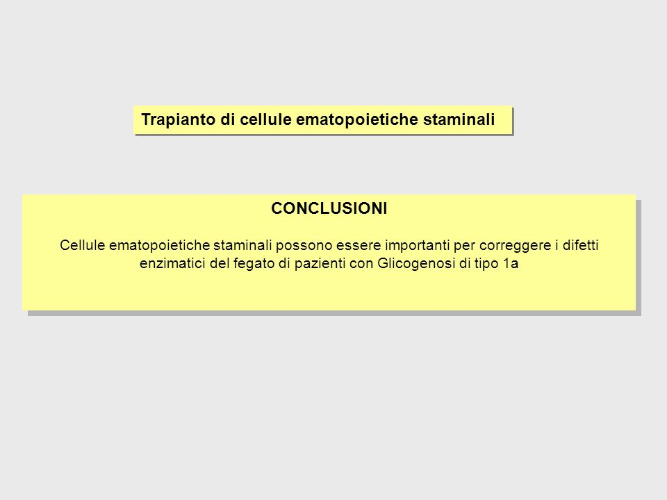 CONCLUSIONI Cellule ematopoietiche staminali possono essere importanti per correggere i difetti enzimatici del fegato di pazienti con Glicogenosi di tipo 1a CONCLUSIONI Cellule ematopoietiche staminali possono essere importanti per correggere i difetti enzimatici del fegato di pazienti con Glicogenosi di tipo 1a Trapianto di cellule ematopoietiche staminali