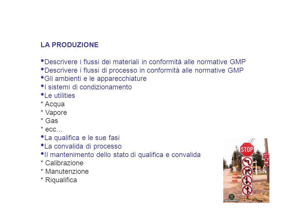 LA PRODUZIONE Descrivere i flussi dei materiali in conformità alle normative GMP Descrivere i flussi di processo in conformità alle normative GMP Gli