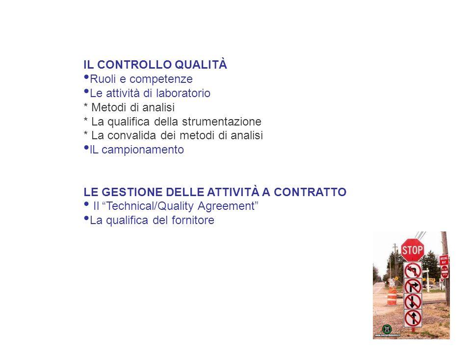 IL CONTROLLO QUALITÀ Ruoli e competenze Le attività di laboratorio * Metodi di analisi * La qualifica della strumentazione * La convalida dei metodi d