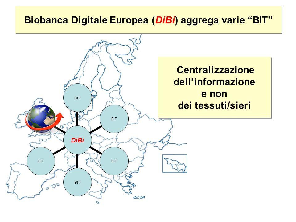 DiBi BIT Biobanca Digitale Europea (DiBi) aggrega varie BIT Centralizzazione dellinformazione e non dei tessuti/sieri