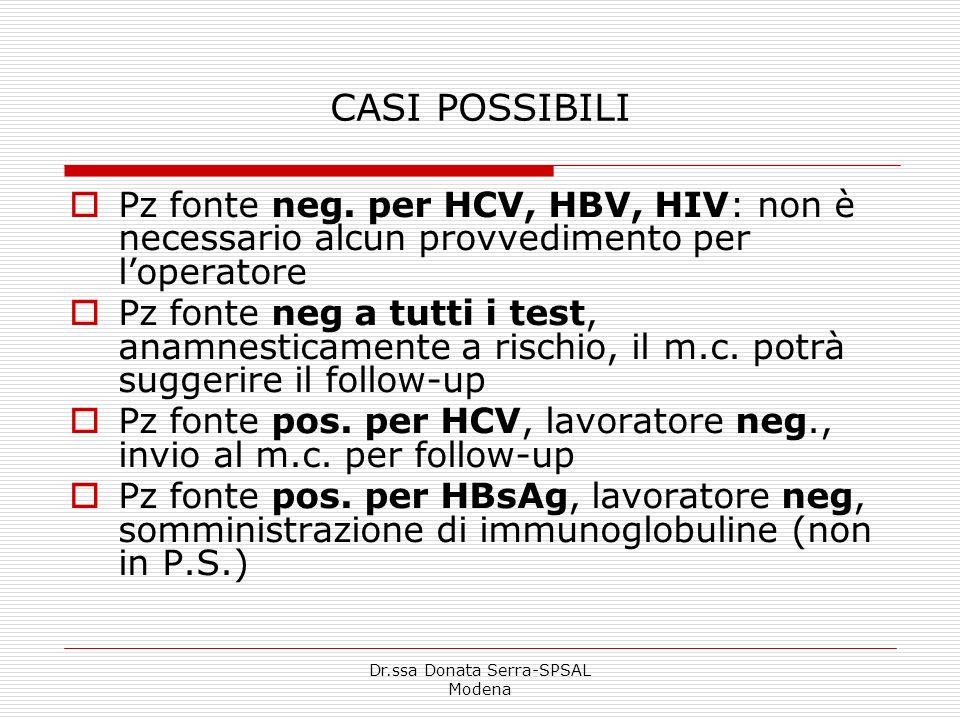 Dr.ssa Donata Serra-SPSAL Modena CASI POSSIBILI Pz fonte neg. per HCV, HBV, HIV: non è necessario alcun provvedimento per loperatore Pz fonte neg a tu